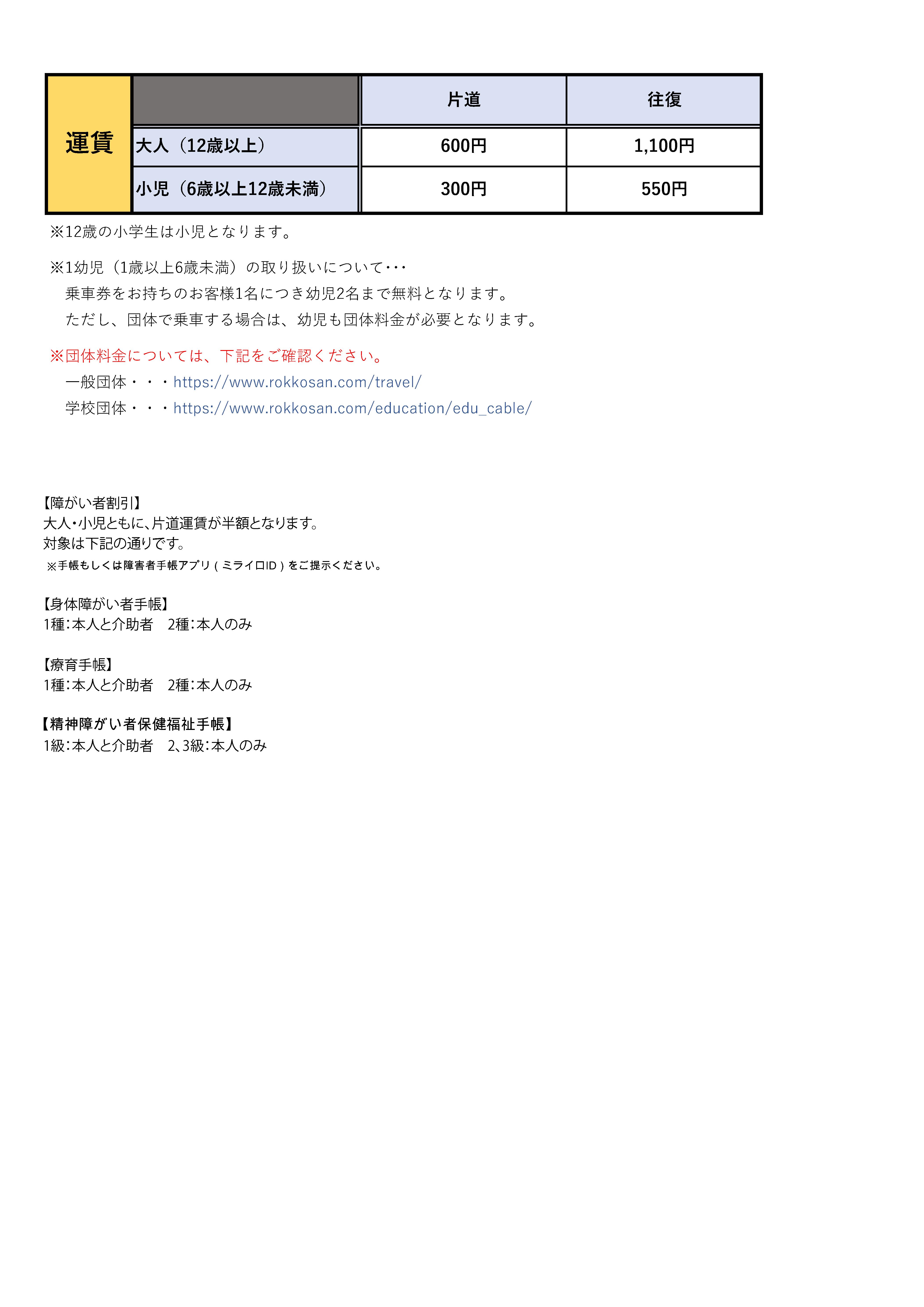 六甲ケーブル運賃表
